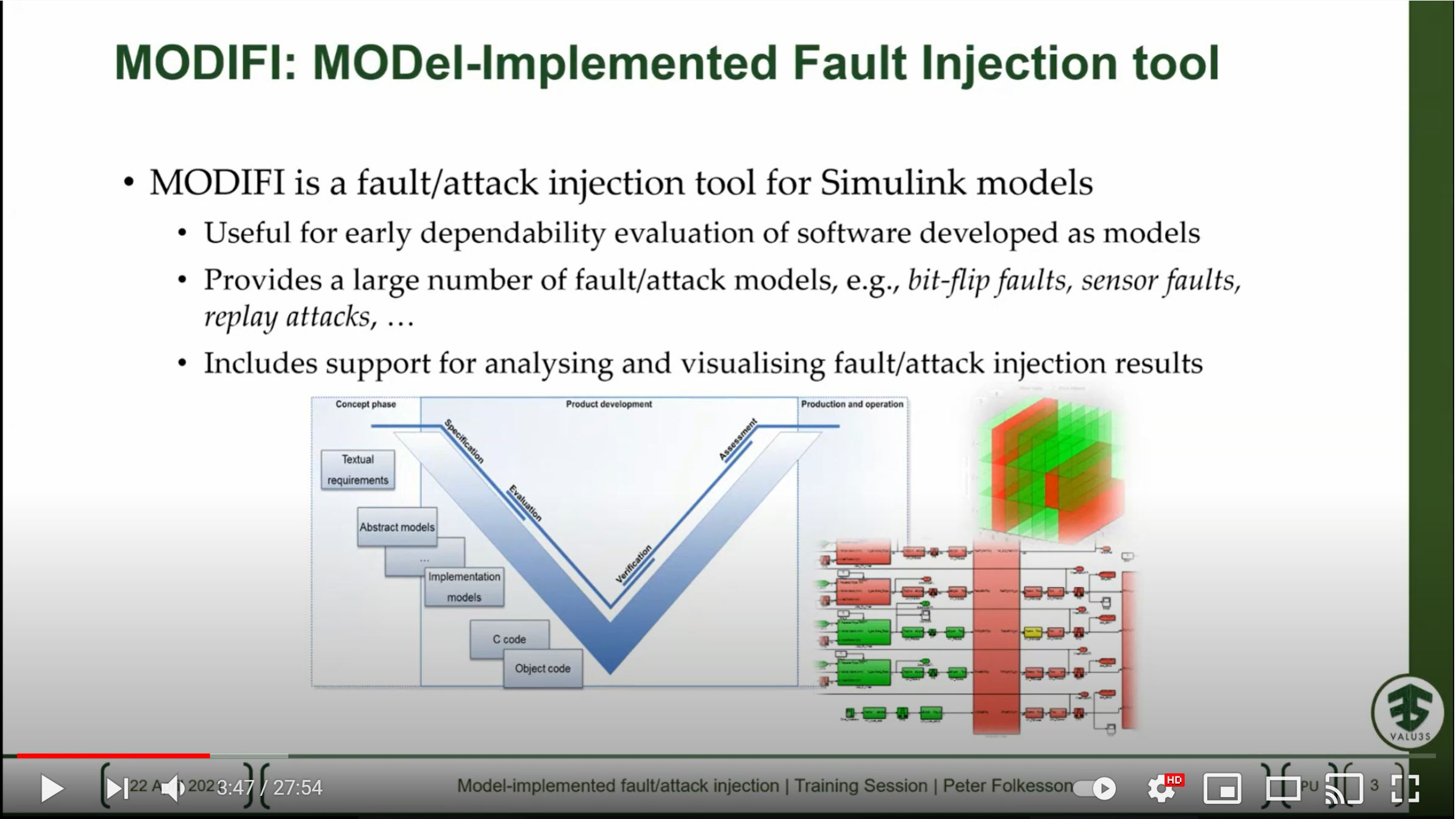 16842 Model inplemented fault injection tool